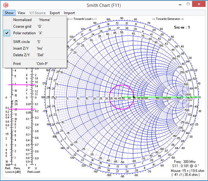 Smith Chart Show