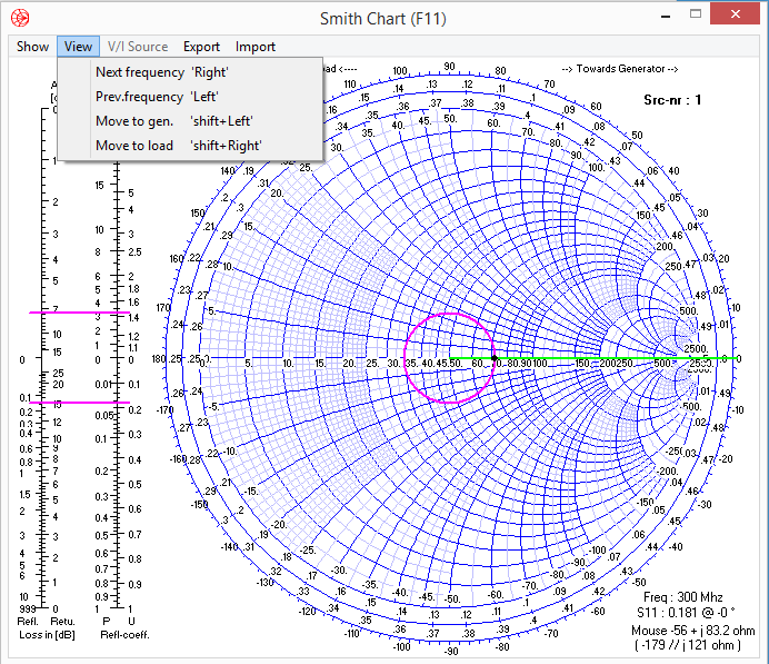 Smith Chart View