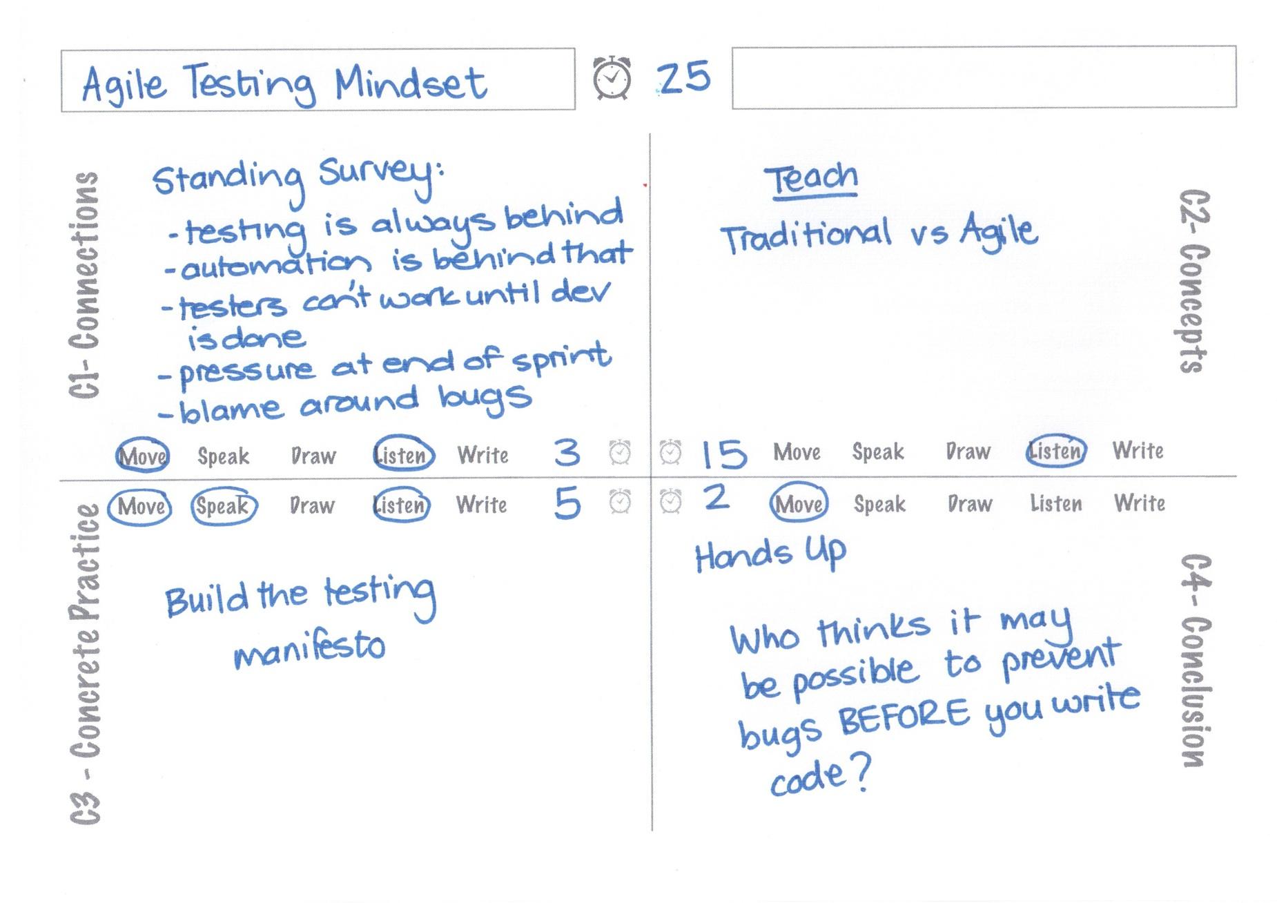 agile test plan template the agile testing test plan test plan agile test plan template. Black Bedroom Furniture Sets. Home Design Ideas