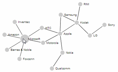 Force-Directed Graph with Mouseover