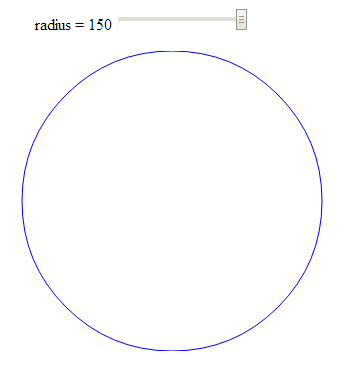 Maximum radius for our circle
