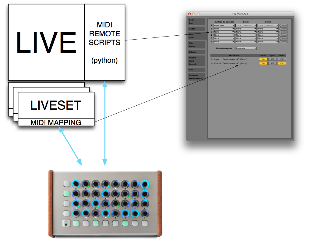 Livid Code controlling Live through MIDI Remote scripts OR classic MIDI mapping