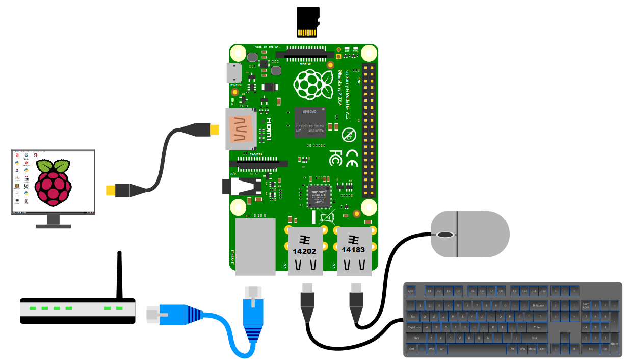 Read Raspberry Pi: Measure, Record, Explore  | Leanpub