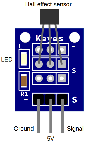 Keyes KY003 Hall Effect Sensor