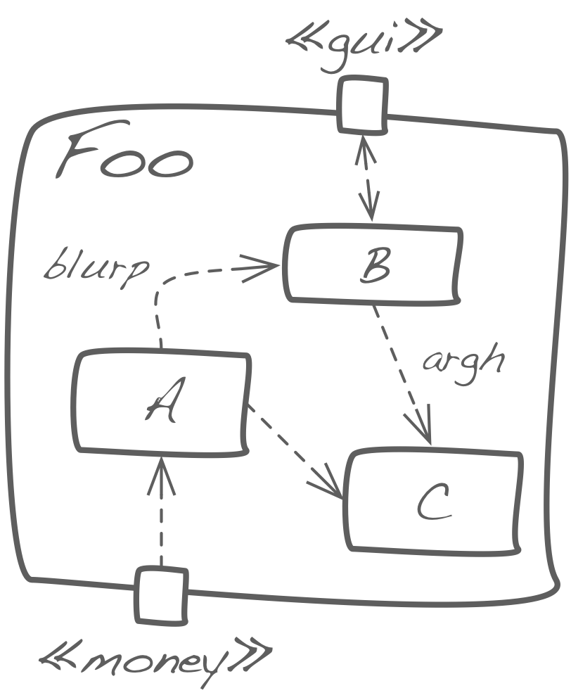 Example whitebox diagram