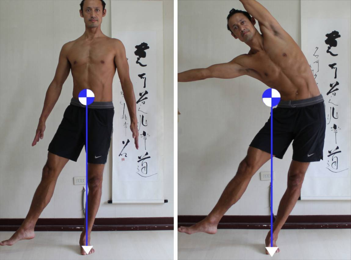 1. Standing upright while balancing on one leg. My center is near my belly button. 2. Pushing hips towards the left while reaching arms and ribcage to the right. My center has moved to the side of my waist.