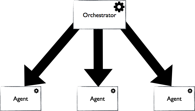 Centralisation of Orchestrator and Agents