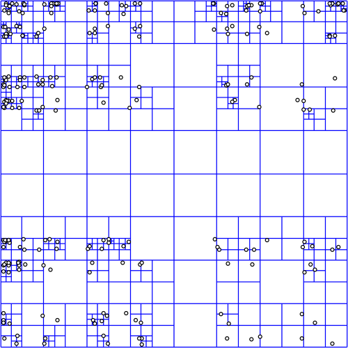 Visual representation of quadtree