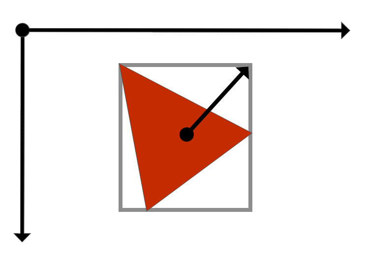 Axis aligned bounding box with center point and half dimension
