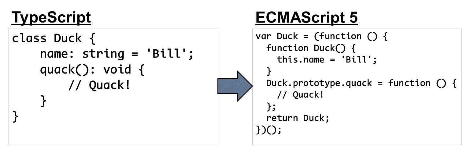 Read Essential TypeScript | Leanpub