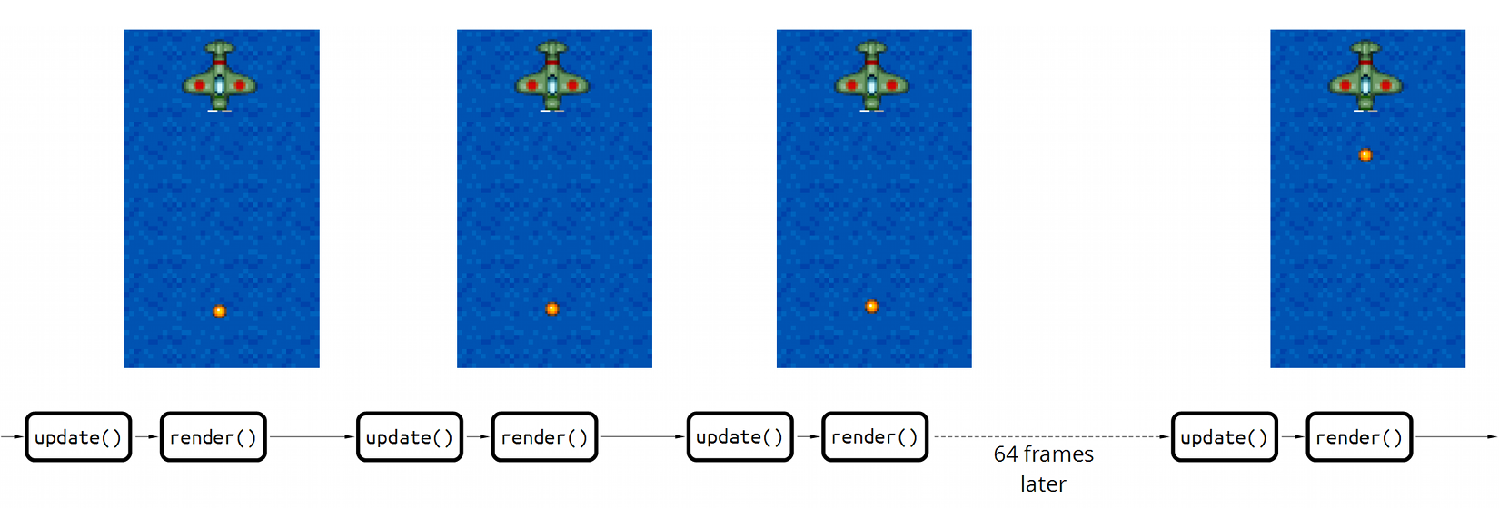 Read HTML 5 Shoot 'em Up in an Afternoon | Leanpub