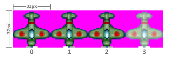 Enemy sprite sheet (magenta refers to the transparent parts of the image)
