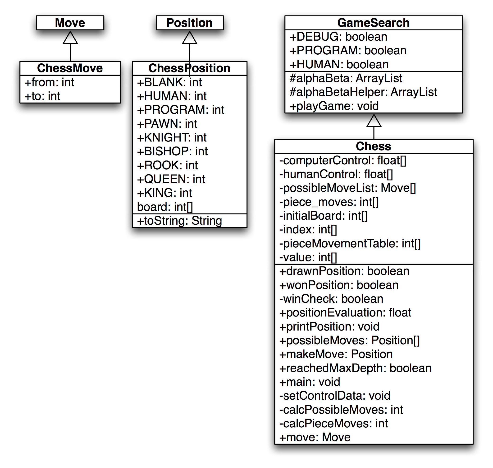 How Do You Show Instantiation In A Uml Sequence Diagram Stack