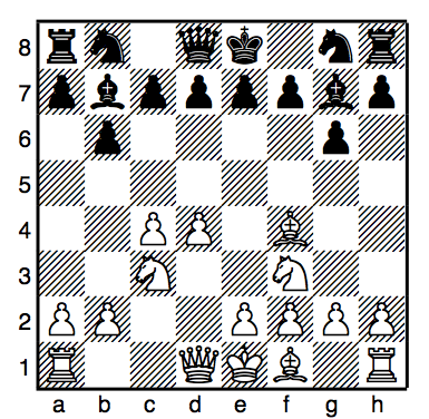 Second example chess board
