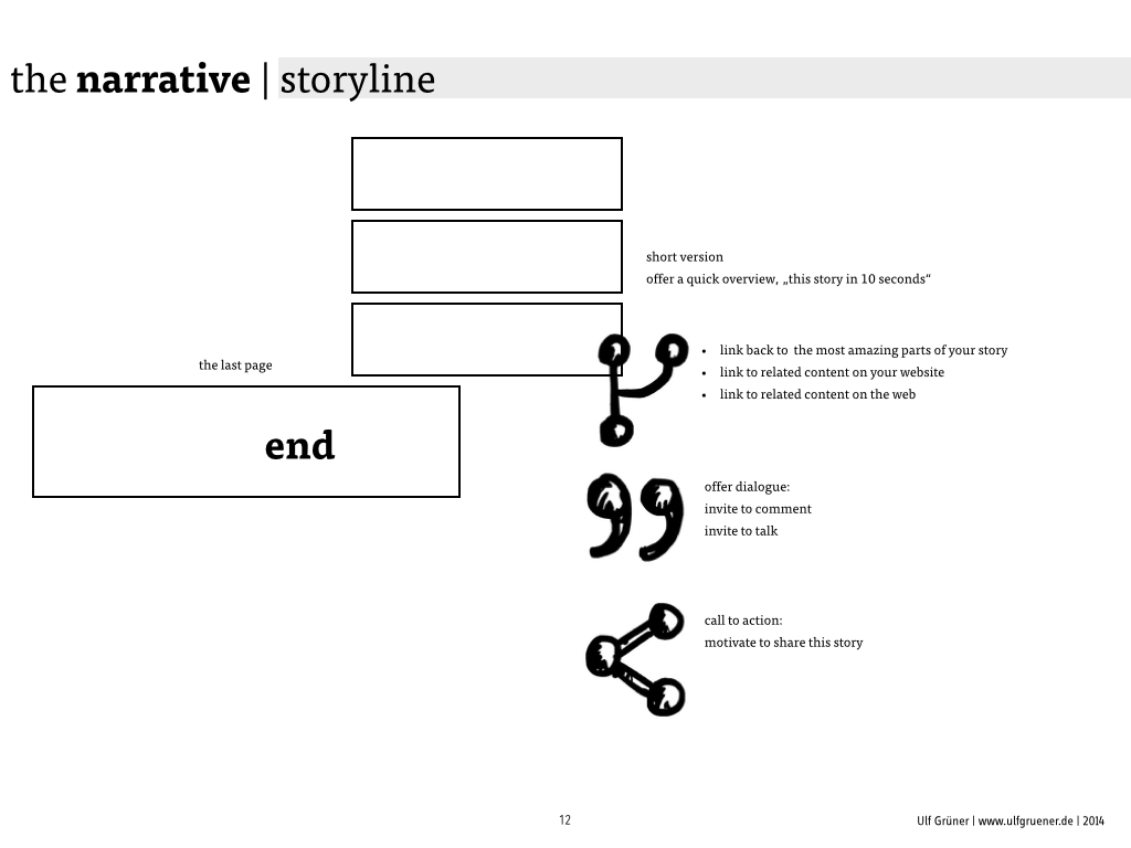 Read a short guide to ONE-PAGE-STORYTELLING | Leanpub