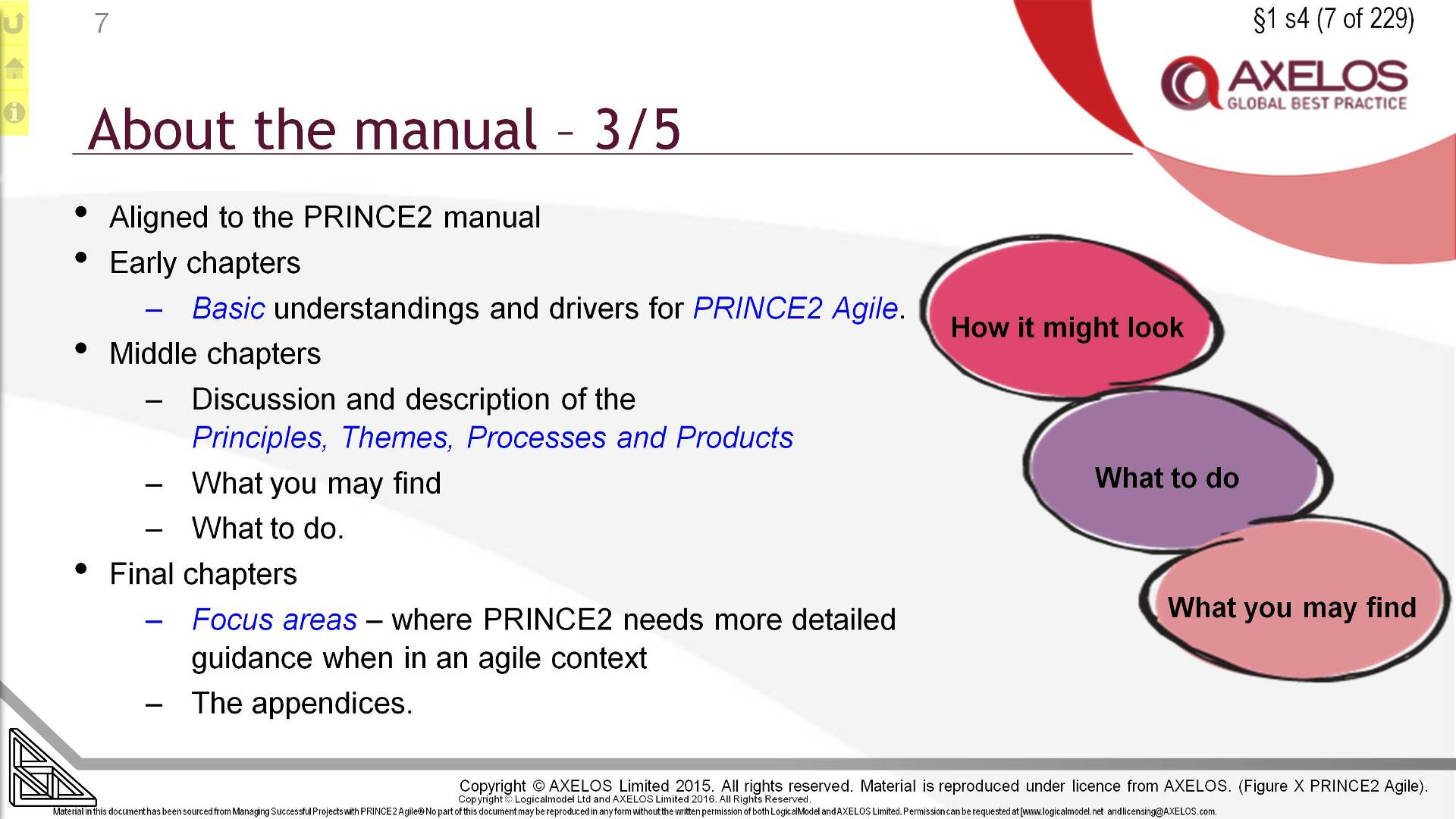 Read p2a passing the prince2agile practitioner exam at your first 1 s7 about the manual 35 fandeluxe Choice Image