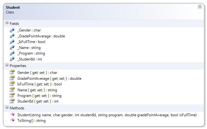 Read programming fundamentals leanpub student class diagram ccuart Images