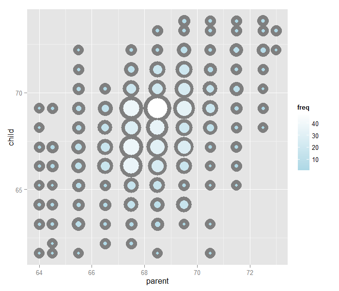 Re plot of the data