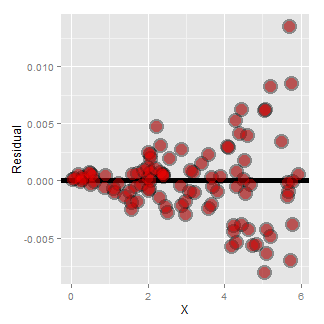Read Regression Models for Data Science in R | Leanpub