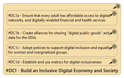 Digital cooperation: Building an Inclusive Economy and Society