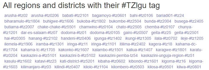Part of the TZlgu (region or district)-hashtag cloud