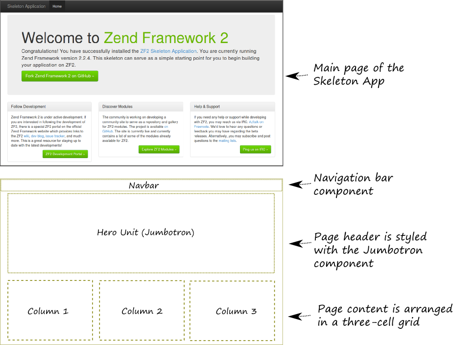 Read Using Zend Framework 2 | Leanpub