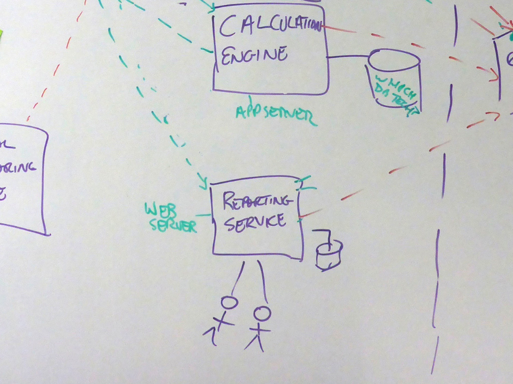 Read visualise document and explore your software architecture see diagrams that include unlabelled usersactors essentially they are faceless clones i dont know who they are and why they are using the software pooptronica