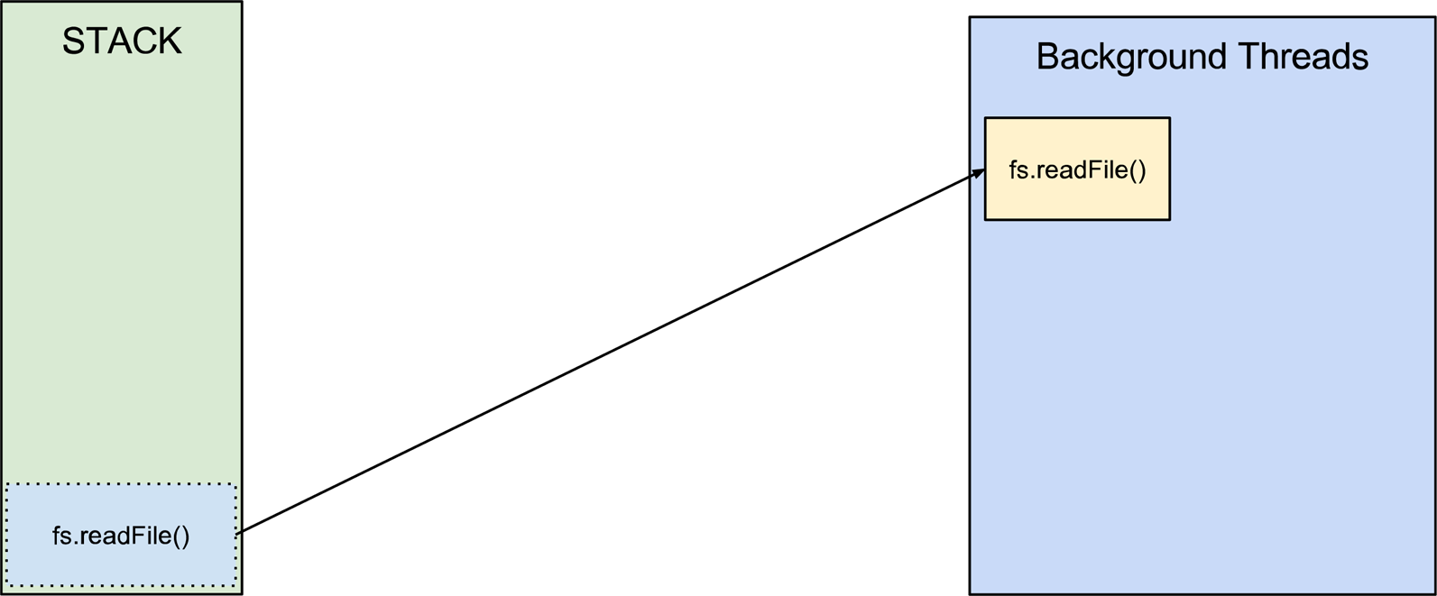 Read Construindo APIs testáveis com Node js   Leanpub