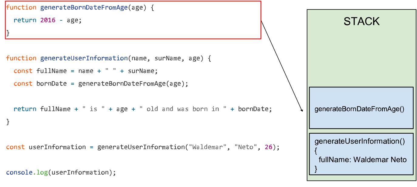 Read Construindo APIs testáveis com Node js | Leanpub