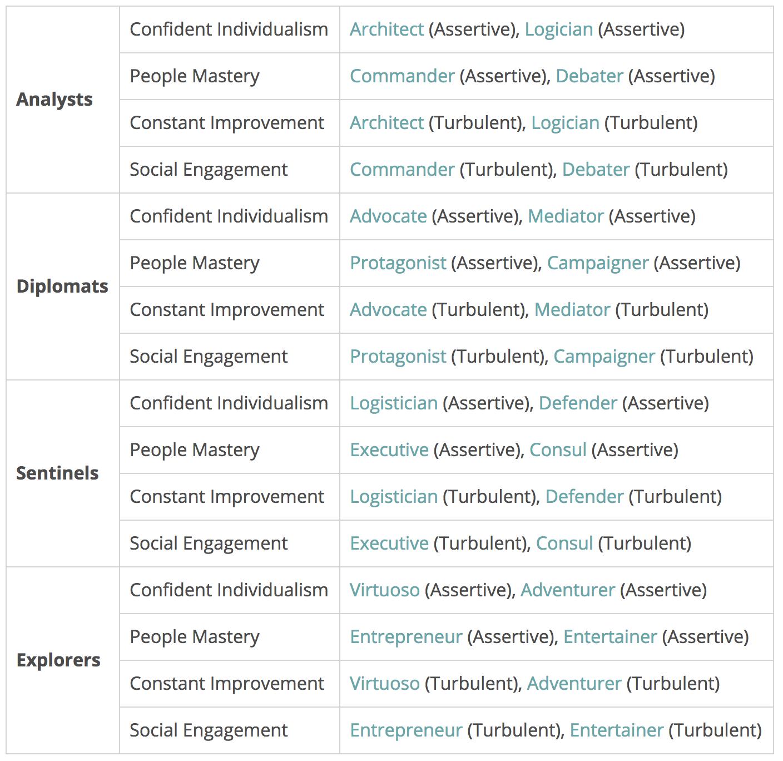 Read Generation Z Developers | Leanpub