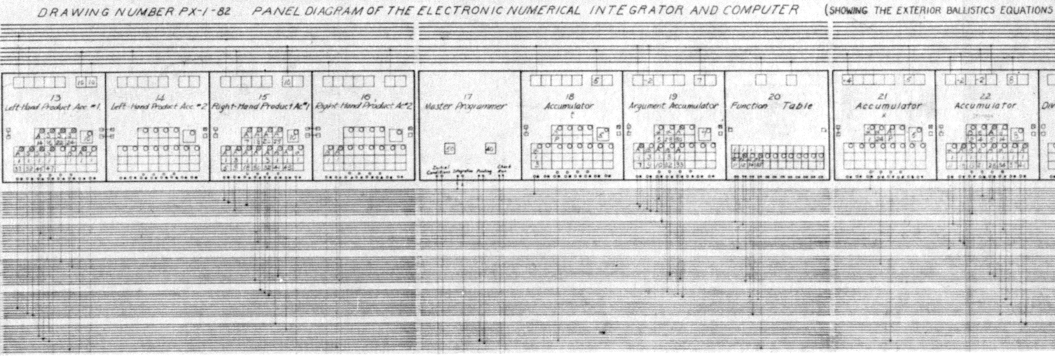 An extract from an ENIAC programme - Image: Public Domain (US Army Photo)
