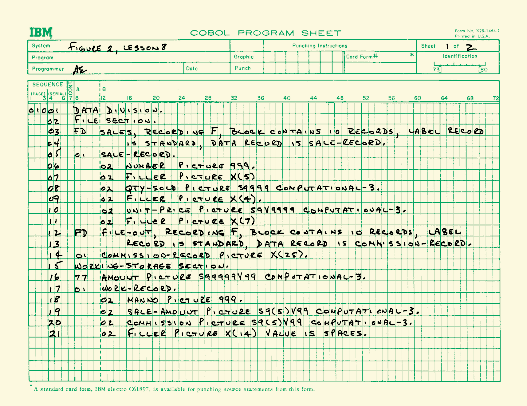 Coding sheet with part of a COBOL programme