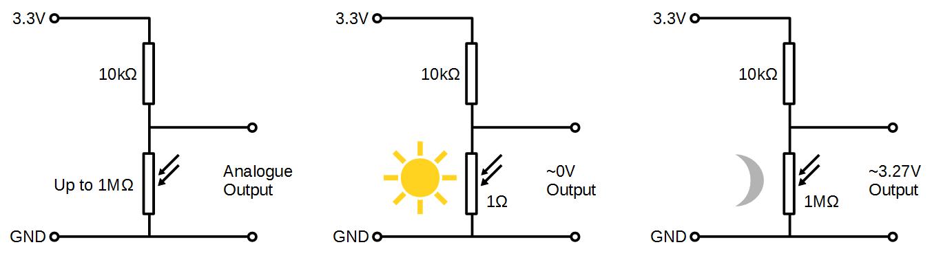 LDR Sensor Output Voltage